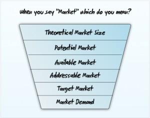 MarketSize1